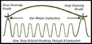 breathingpattern